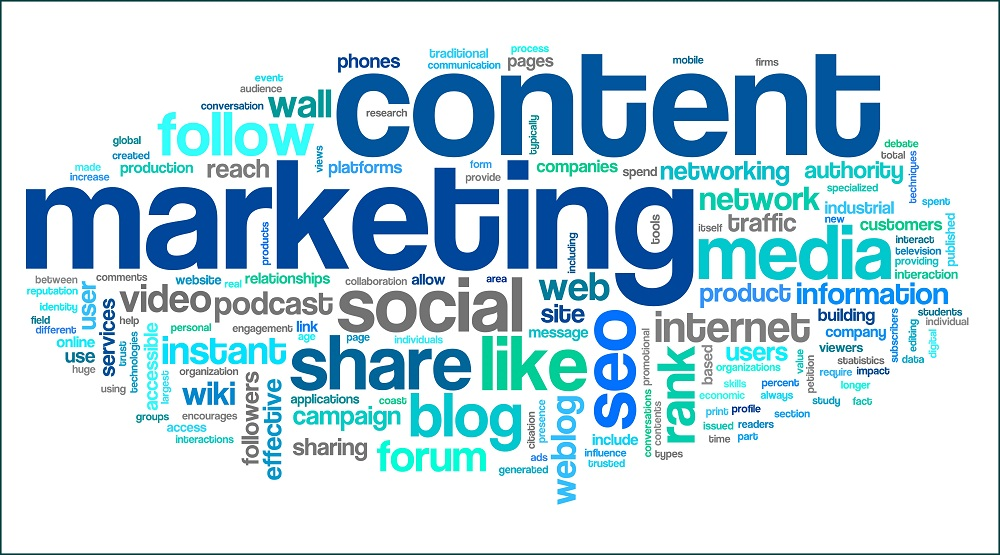 How you relate Content Marketing and SEO